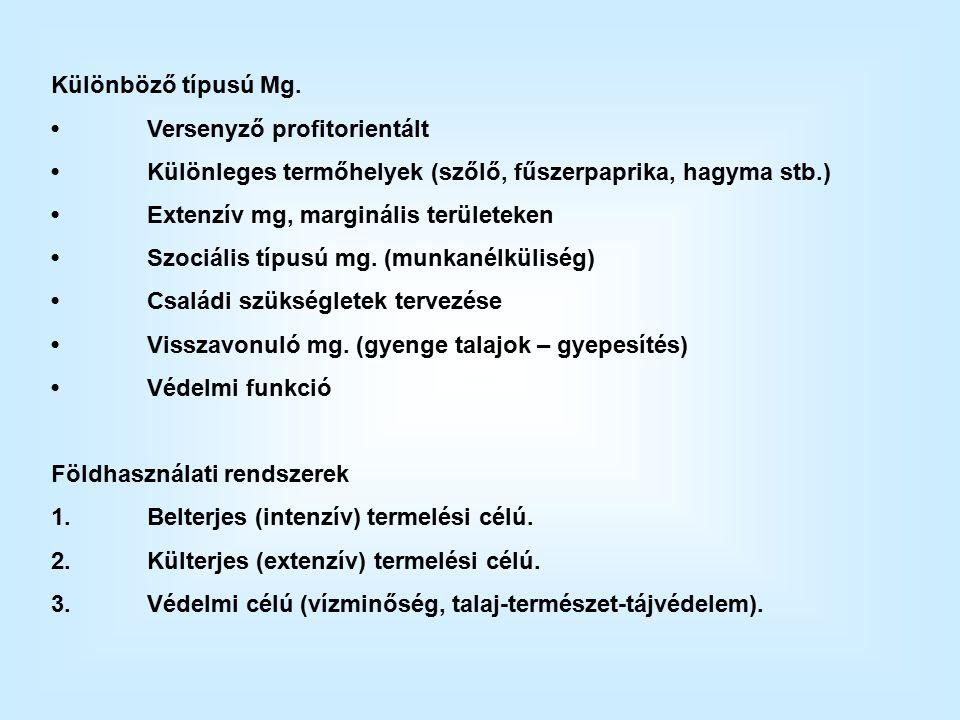 Különböző típusú Mg.