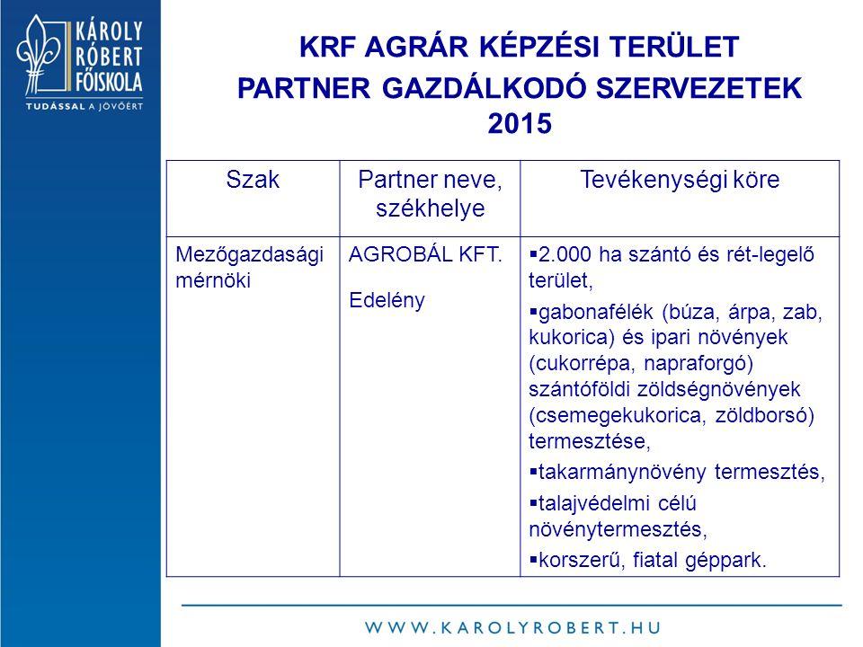 SzakPartner neve, székhelye Tevékenységi köre Mezőgazdasági mérnöki AGROBÁL KFT.