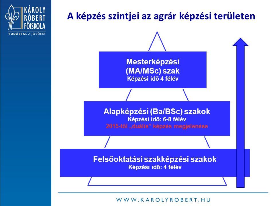 """Mesterképzési (MA/MSc) szak Képzési idő 4 félév Alapképzési (Ba/BSc) szakok Képzési idő: 6-8 félév 2015-től """"duális képzés megjelenése Felsőoktatási szakképzési szakok Képzési idő: 4 félév A képzés szintjei az agrár képzési területen"""