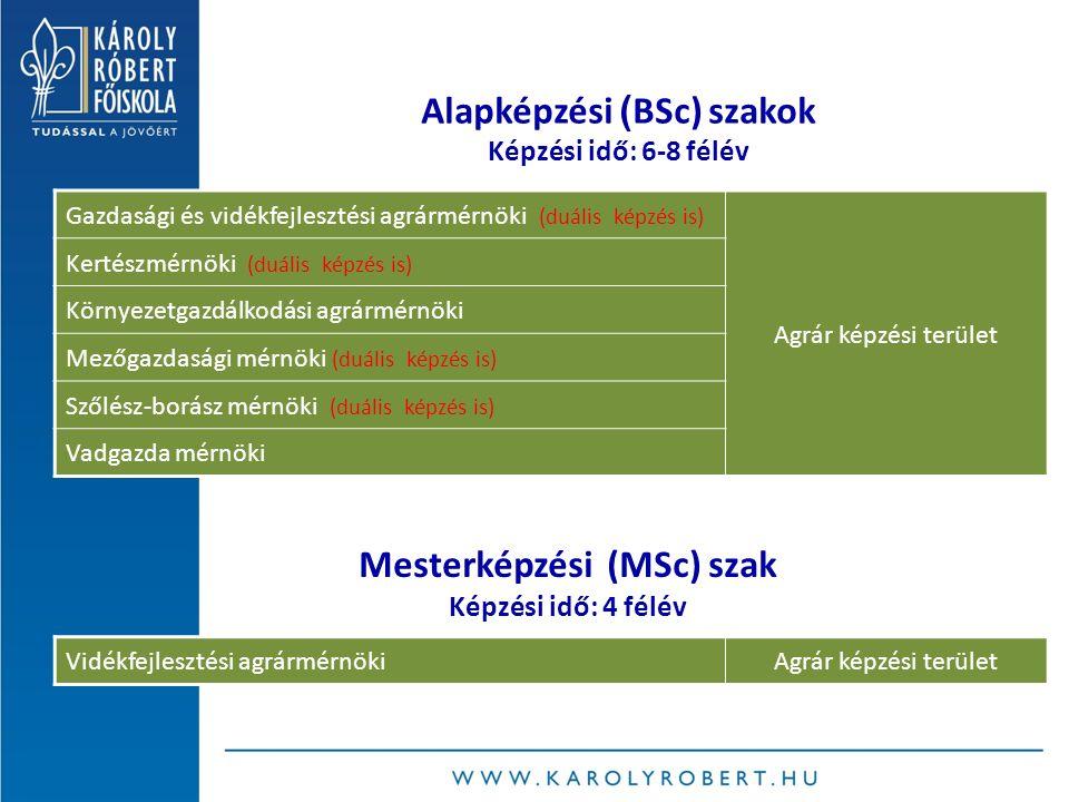 Alapképzési ( BSc) szakok Képzési idő: 6-8 félév Gazdasági és vidékfejlesztési agrármérnöki (duális képzés is) Agrár képzési terület Kertészmérnöki (duális képzés is) Környezetgazdálkodási agrármérnöki Mezőgazdasági mérnöki (duális képzés is) Szőlész-borász mérnöki (duális képzés is) Vadgazda mérnöki Mesterképzési (MSc) szak Képzési idő: 4 félév Vidékfejlesztési agrármérnökiAgrár képzési terület