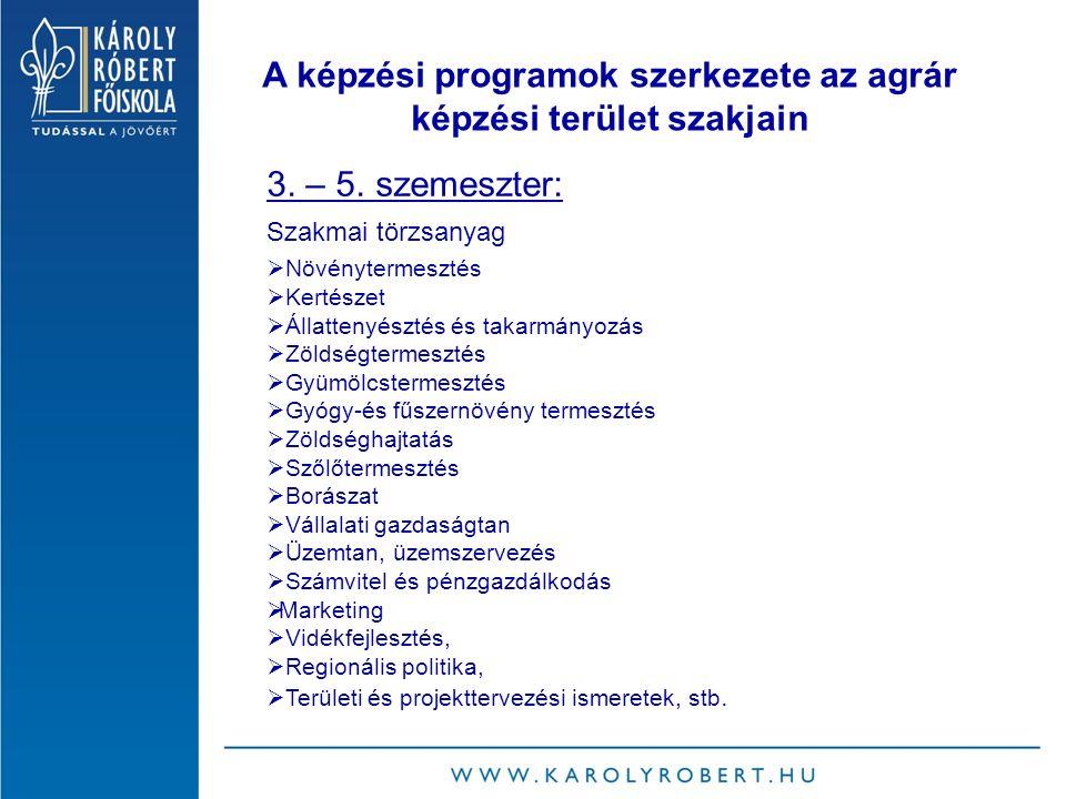 A képzési programok szerkezete az agrár képzési terület szakjain 3.