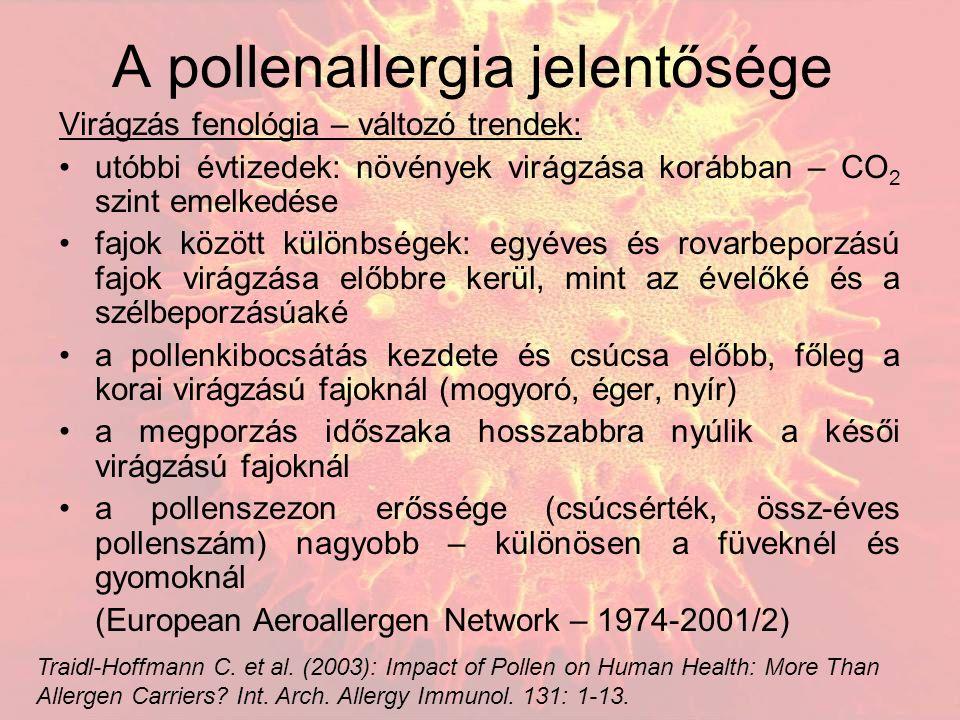 A pollenallergia jelentősége Virágzás fenológia – változó trendek: utóbbi évtizedek: növények virágzása korábban – CO 2 szint emelkedése fajok között