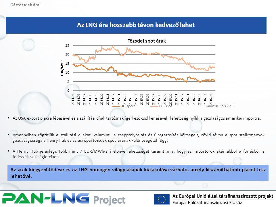 Gáztőzsdék árai Az LNG ára hosszabb távon kedvező lehet Forrás: Reuters, 2016 Az USA export piacra lépésével és a szállítási díjak tartósnak ígérkező csökkenésével, lehetőség nyílik a gazdaságos amerikai importra.