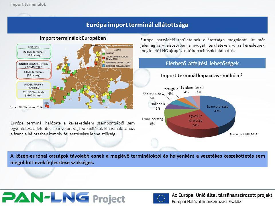 Import terminálok Európa import terminál ellátottsága Európa partvidéki területeinek ellátottsága megoldott, itt már jelenleg is – elsősorban a nyugati területeken –, az keresletnek megfelelő LNG újragázosító kapacitások találhatók.