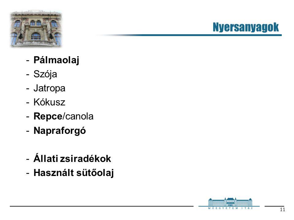11 Nyersanyagok Pálmaolaj Szója Jatropa Kókusz Repce/canola Napraforgó Állati zsiradékok Használt sütőolaj