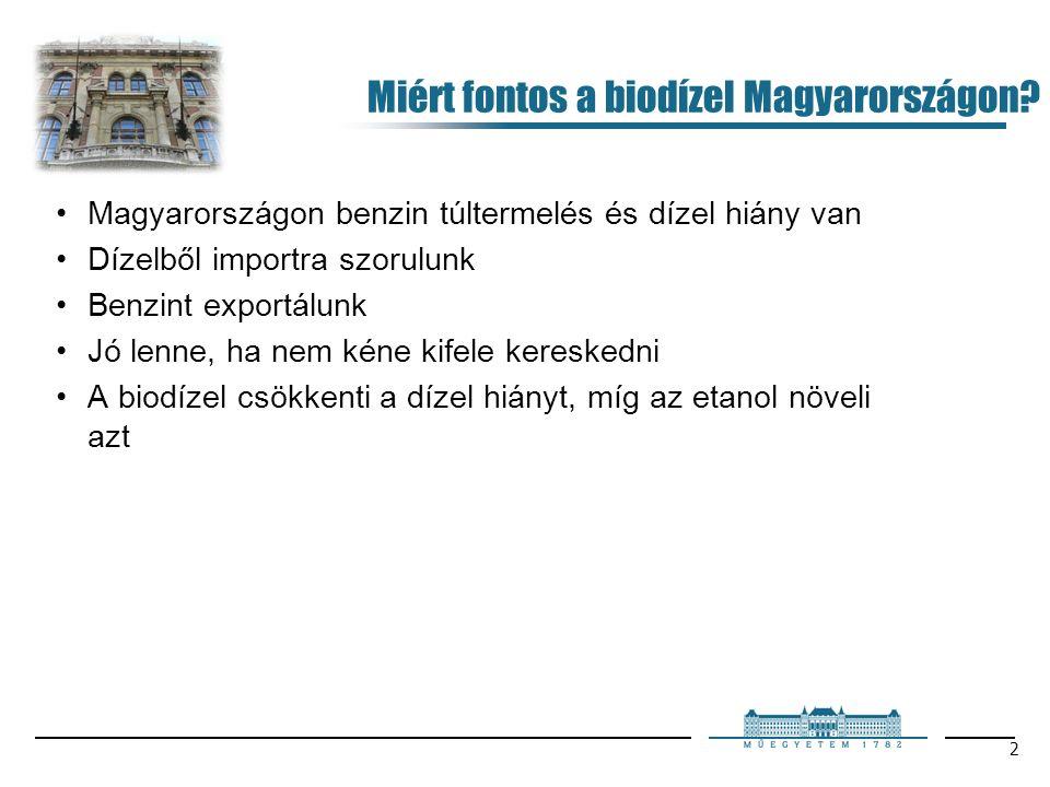2 Miért fontos a biodízel Magyarországon.