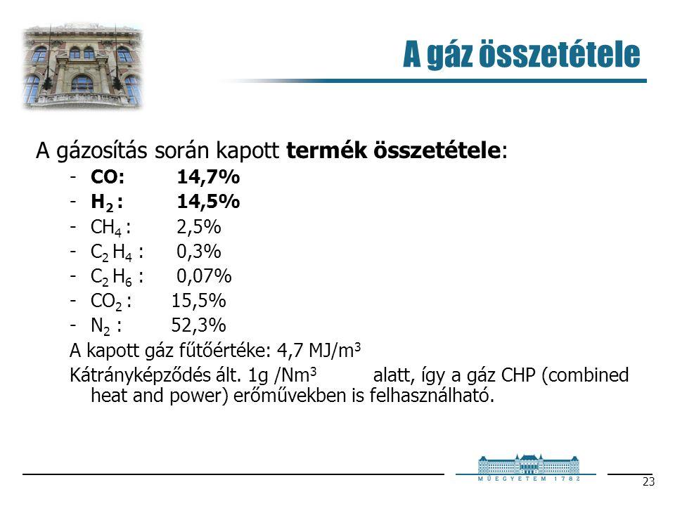 23 A gáz összetétele A gázosítás során kapott termék összetétele: CO: 14,7% H 2 : 14,5% CH 4 : 2,5% C 2 H 4 : 0,3% C 2 H 6 : 0,07% CO 2 :15,5% N 2 :52,3% A kapott gáz fűtőértéke: 4,7 MJ/m 3 Kátrányképződés ált.