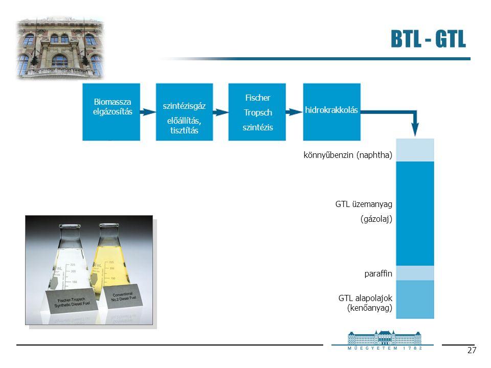 27 BTL - GTL könnyűbenzin (naphtha) GTL üzemanyag (gázolaj) paraffin GTL alapolajok (kenőanyag) szintézisgáz előállítás, tisztítás Biomassza elgázosítás Fischer Tropsch szintézis hidrokrakkolás