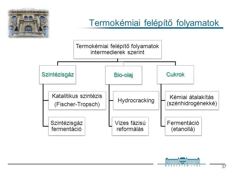 37 Termokémiai felépítő folyamatok