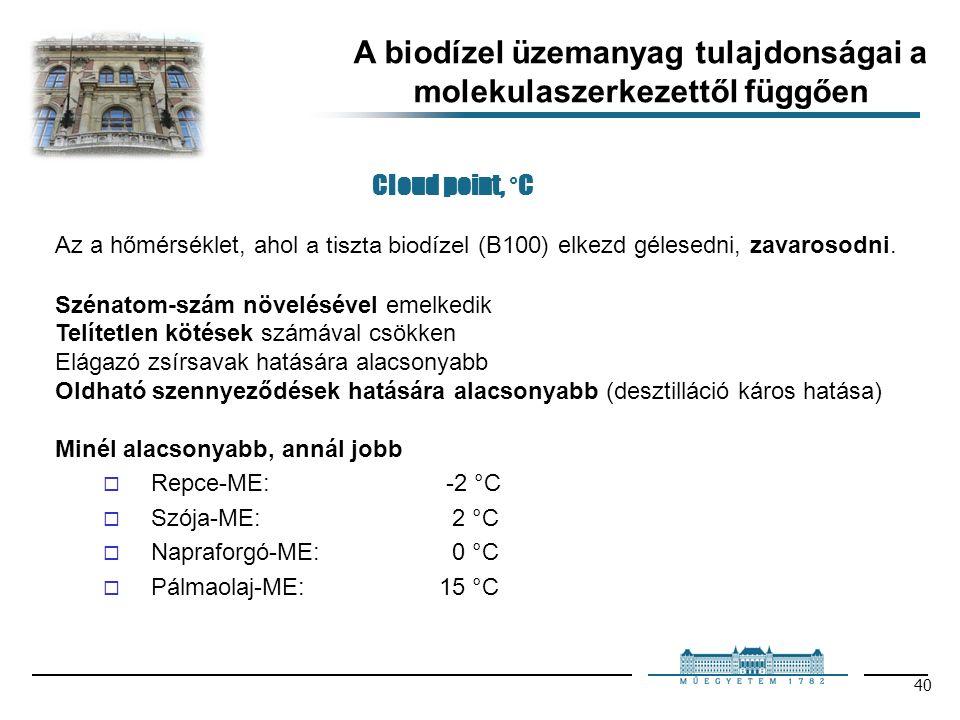 40 Cloud point, ° C A biodízel üzemanyag tulajdonságai a molekulaszerkezettől függően Az a hőmérséklet, ahol a tiszta biodízel (B100) elkezd gélesedni, zavarosodni.