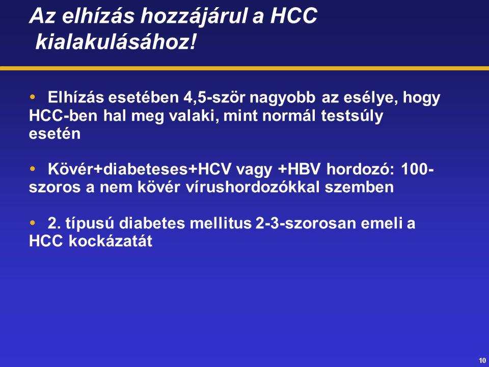 10 Az elhízás hozzájárul a HCC kialakulásához.