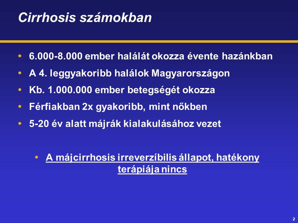 3 Cirrhosis osztályozása  Morfológia szerint –Mikronoduláris (többnyire alkoholos eredetű) –Makronoduláris (többnyire post hepatitis eredetű) –Kevert göbös  Klinikai megjelenés szerint –Latens –Manifeszt