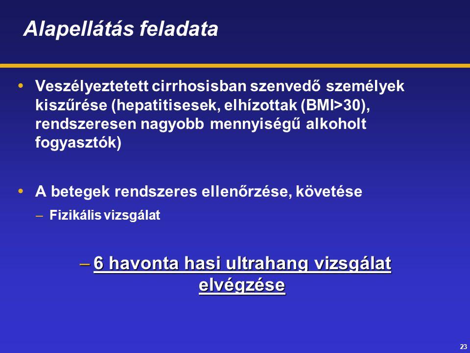 23 Alapellátás feladata  Veszélyeztetett cirrhosisban szenvedő személyek kiszűrése (hepatitisesek, elhízottak (BMI>30), rendszeresen nagyobb mennyiségű alkoholt fogyasztók)  A betegek rendszeres ellenőrzése, követése –Fizikális vizsgálat –6 havonta hasi ultrahang vizsgálat elvégzése