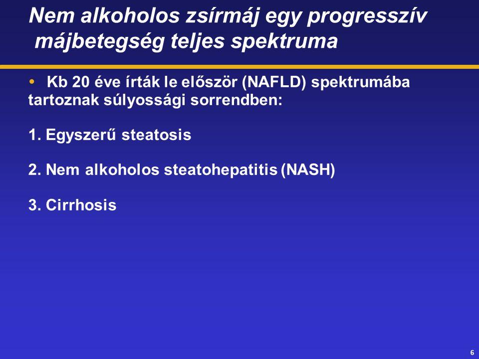 6 Nem alkoholos zsírmáj egy progresszív májbetegség teljes spektruma  Kb 20 éve írták le először (NAFLD) spektrumába tartoznak súlyossági sorrendben: 1.