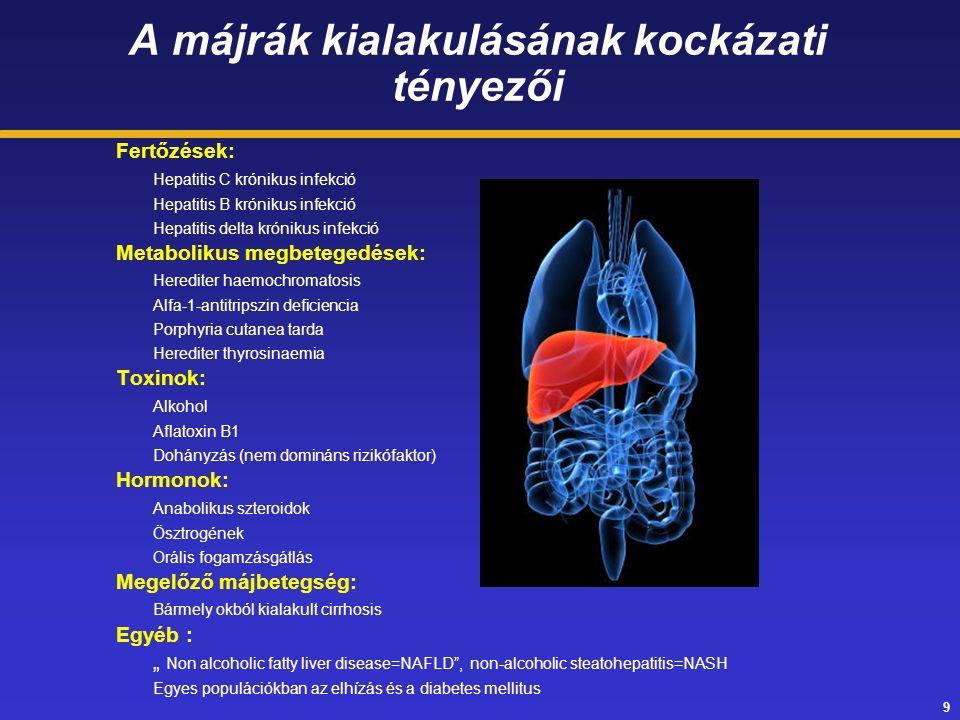 """9 A májrák kialakulásának kockázati tényezői Fertőzések: Hepatitis C krónikus infekció Hepatitis B krónikus infekció Hepatitis delta krónikus infekció Metabolikus megbetegedések: Herediter haemochromatosis Alfa-1-antitripszin deficiencia Porphyria cutanea tarda Herediter thyrosinaemia Toxinok: Alkohol Aflatoxin B1 Dohányzás (nem domináns rizikófaktor) Hormonok: Anabolikus szteroidok Ösztrogének Orális fogamzásgátlás Megelőző májbetegség: Bármely okból kialakult cirrhosis Egyéb : """" Non alcoholic fatty liver disease=NAFLD , non-alcoholic steatohepatitis=NASH Egyes populációkban az elhízás és a diabetes mellitus"""