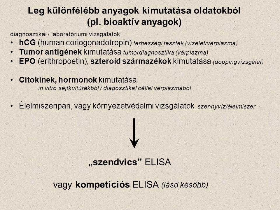Leg különfélébb anyagok kimutatása oldatokból (pl.