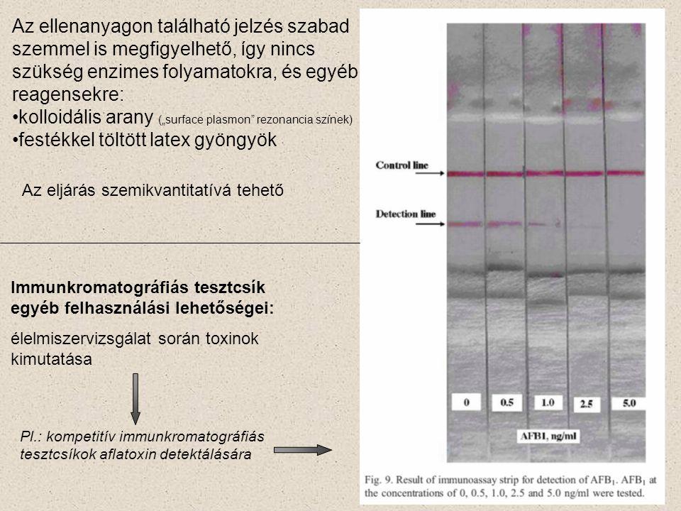 """Az ellenanyagon található jelzés szabad szemmel is megfigyelhető, így nincs szükség enzimes folyamatokra, és egyéb reagensekre: kolloidális arany (""""surface plasmon rezonancia színek) festékkel töltött latex gyöngyök Pl.: kompetitív immunkromatográfiás tesztcsíkok aflatoxin detektálására Az eljárás szemikvantitatívá tehető Immunkromatográfiás tesztcsík egyéb felhasználási lehetőségei: élelmiszervizsgálat során toxinok kimutatása"""