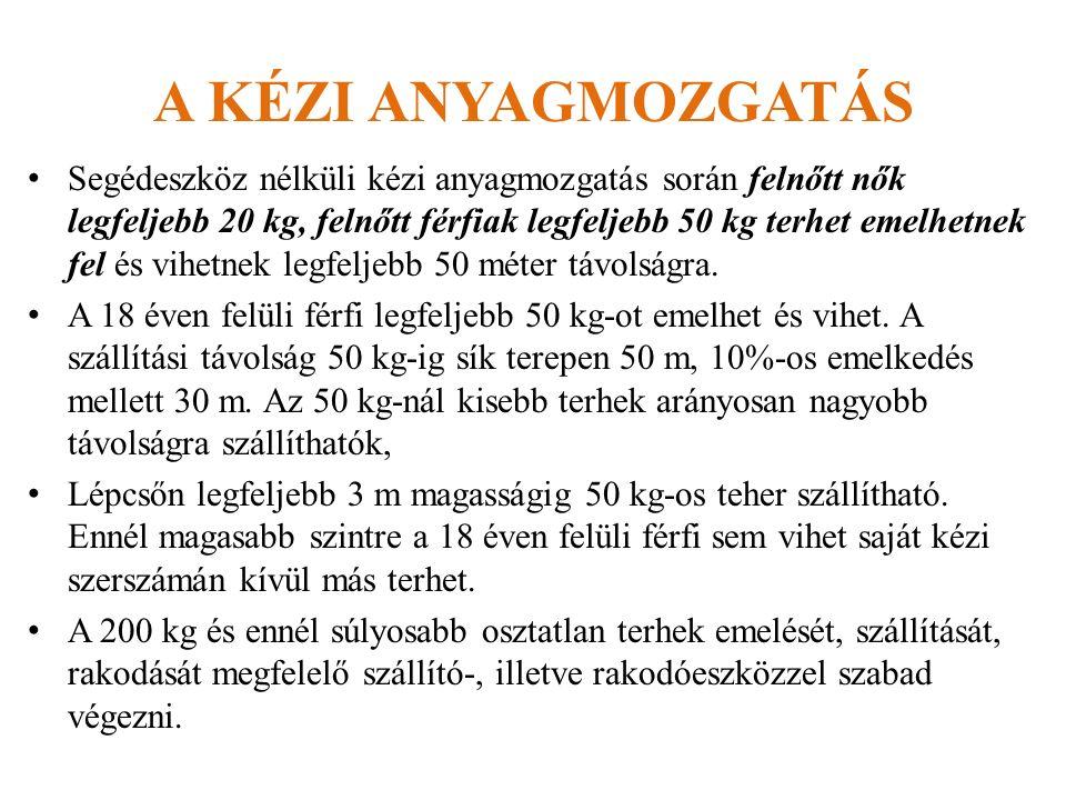 A KÉZI ANYAGMOZGATÁS Segédeszköz nélküli kézi anyagmozgatás során felnőtt nők legfeljebb 20 kg, felnőtt férfiak legfeljebb 50 kg terhet emelhetnek fel és vihetnek legfeljebb 50 méter távolságra.