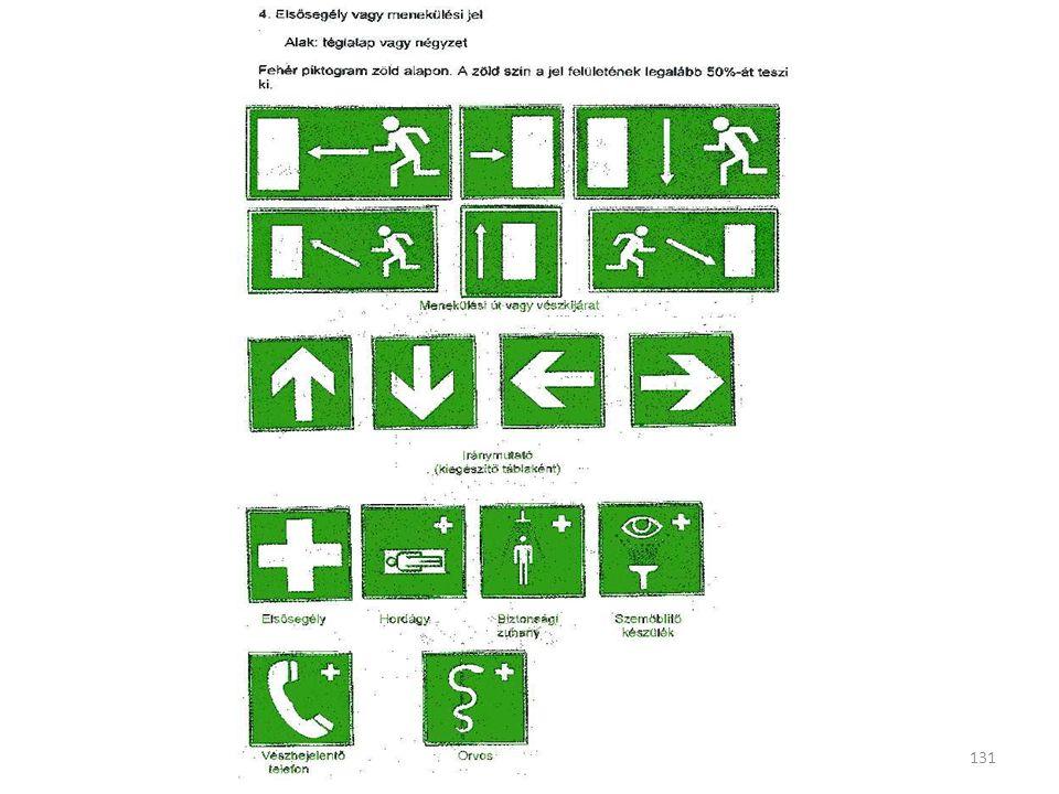 4. Elsősegély vagy menekülési jel 131