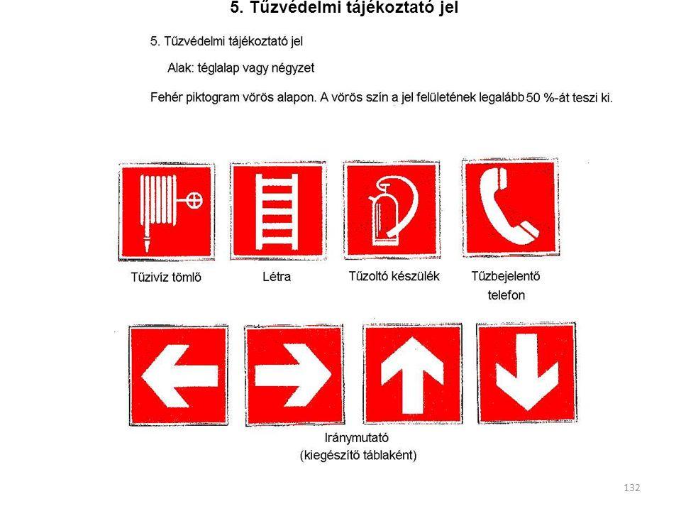 5. Tűzvédelmi tájékoztató jel 132