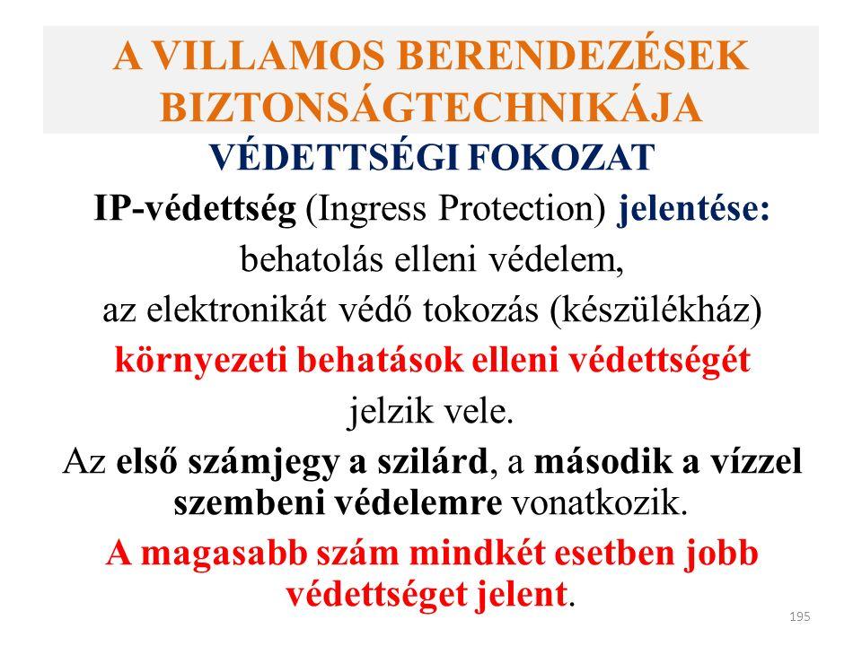 A VILLAMOS BERENDEZÉSEK BIZTONSÁGTECHNIKÁJA VÉDETTSÉGI FOKOZAT IP-védettség (Ingress Protection) jelentése: behatolás elleni védelem, az elektronikát védő tokozás (készülékház) környezeti behatások elleni védettségét jelzik vele.