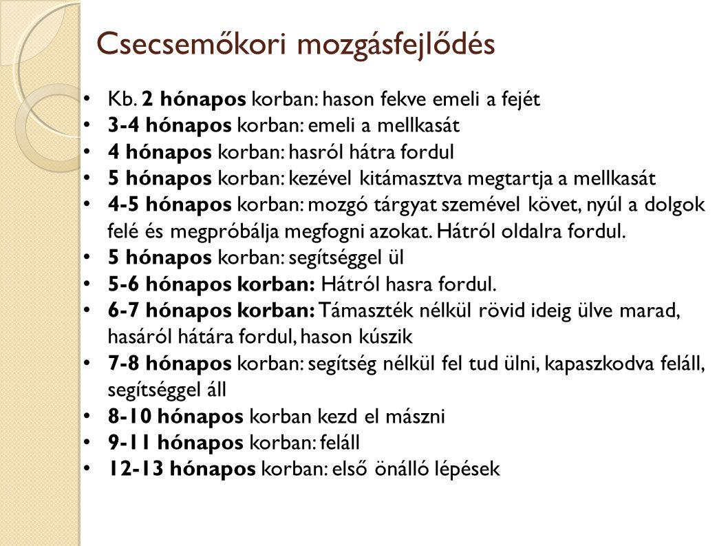 Csecsemőkori mozgásfejlődés Kb.