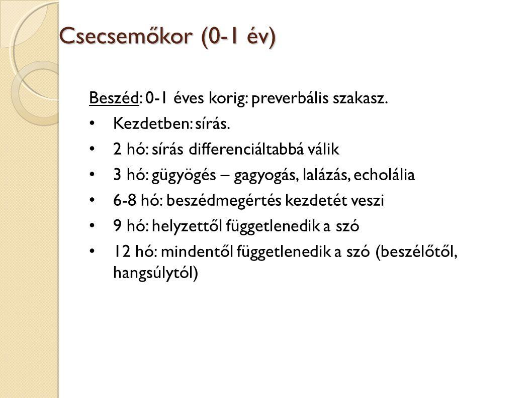 Csecsemőkor (0-1 év) Beszéd: 0-1 éves korig: preverbális szakasz.