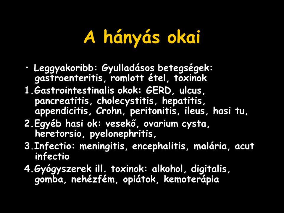 A hányás okai Leggyakoribb: Gyulladásos betegségek: gastroenteritis, romlott étel, toxinok 1.Gastrointestinalis okok: GERD, ulcus, pancreatitis, cholecystitis, hepatitis, appendicitis, Crohn, peritonitis, ileus, hasi tu, 2.Egyéb hasi ok: vesekő, ovarium cysta, heretorsio, pyelonephritis, 3.Infectio: meningitis, encephalitis, malária, acut infectio 4.Gyógyszerek ill.