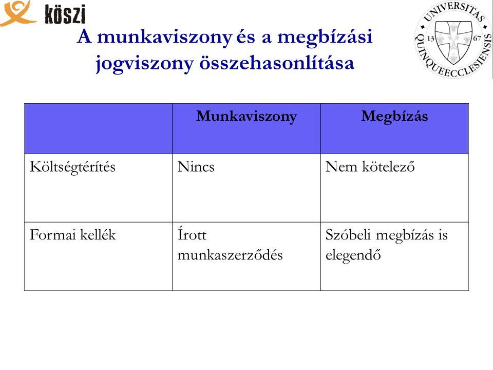 A munkaviszony és a megbízási jogviszony összehasonlítása MunkaviszonyMegbízás KöltségtérítésNincsNem kötelező Formai kellékÍrott munkaszerződés Szóbeli megbízás is elegendő