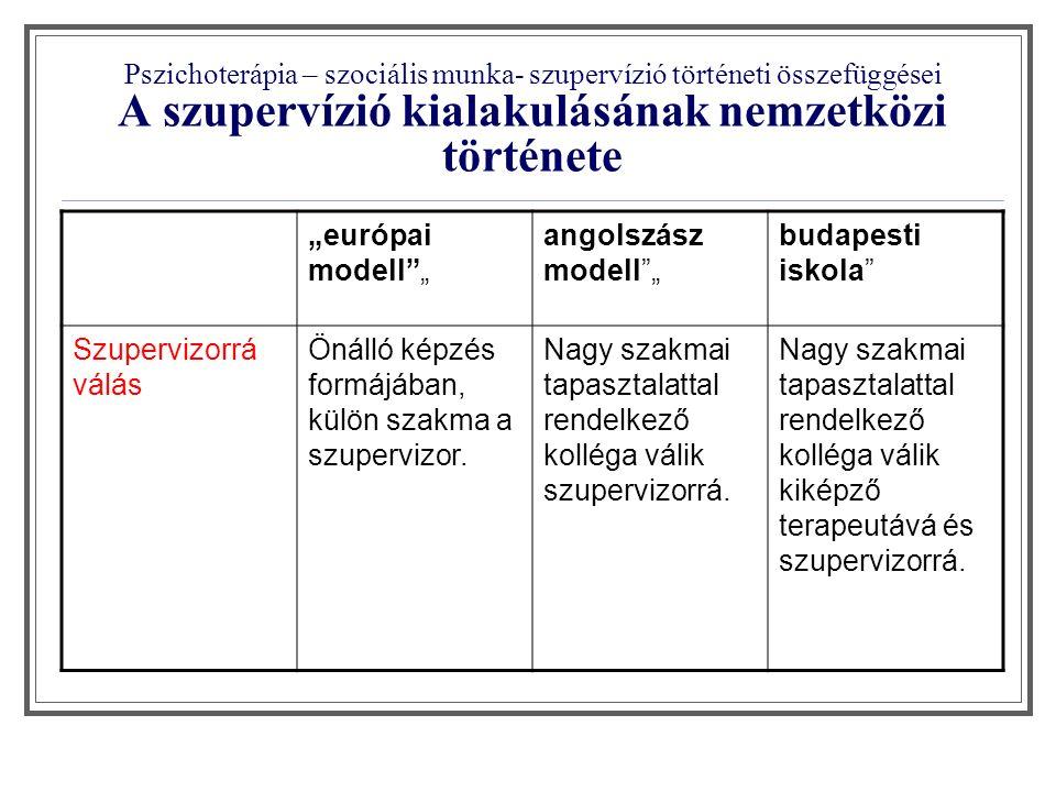 """Pszichoterápia – szociális munka- szupervízió történeti összefüggései A szupervízió kialakulásának nemzetközi története """"európai modell"""""""" angolszász m"""