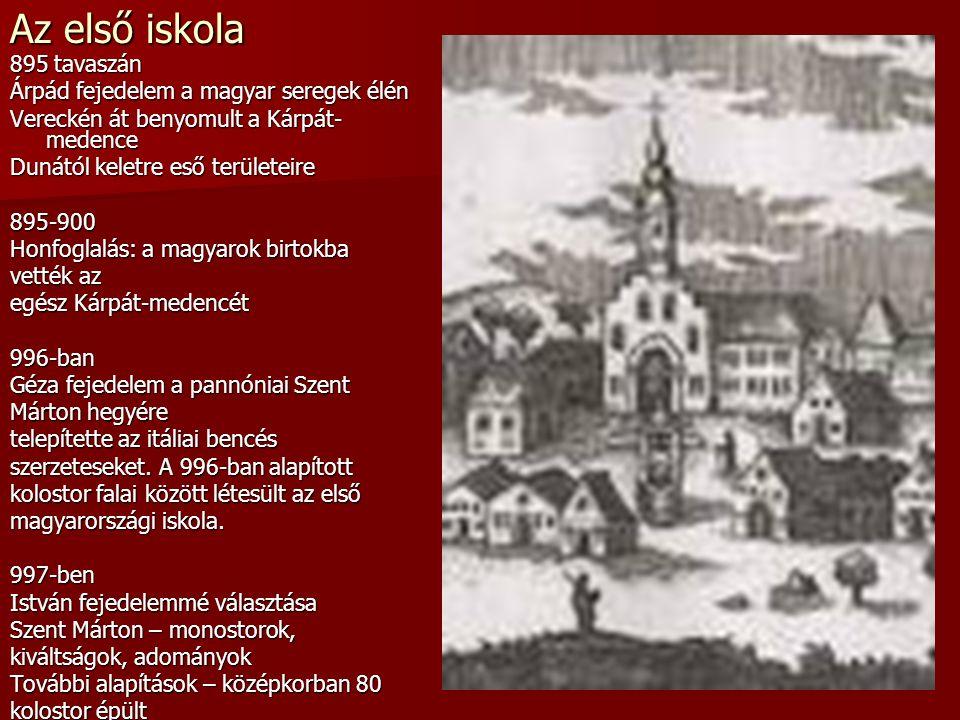 István megkoronázása I. törvénykönyve 1002- kiváltságlevél a Szent Márton-hegyi apátság részére