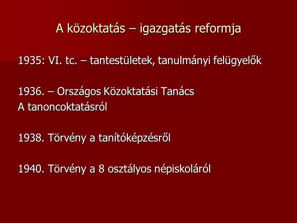 A közoktatás – igazgatás reformja 1935: VI. tc. – tantestületek, tanulmányi felügyelők 1936.