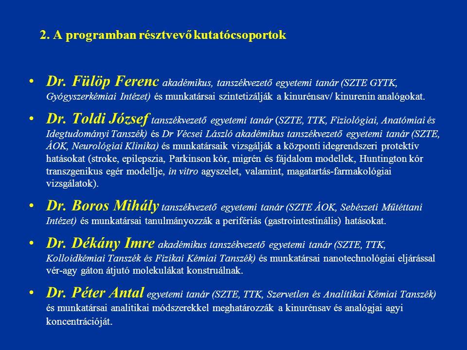 2. A programban résztvevő kutatócsoportok Dr. Fülöp Ferenc akadémikus, tanszékvezető egyetemi tanár (SZTE GYTK, Gyógyszerkémiai Intézet) és munkatársa