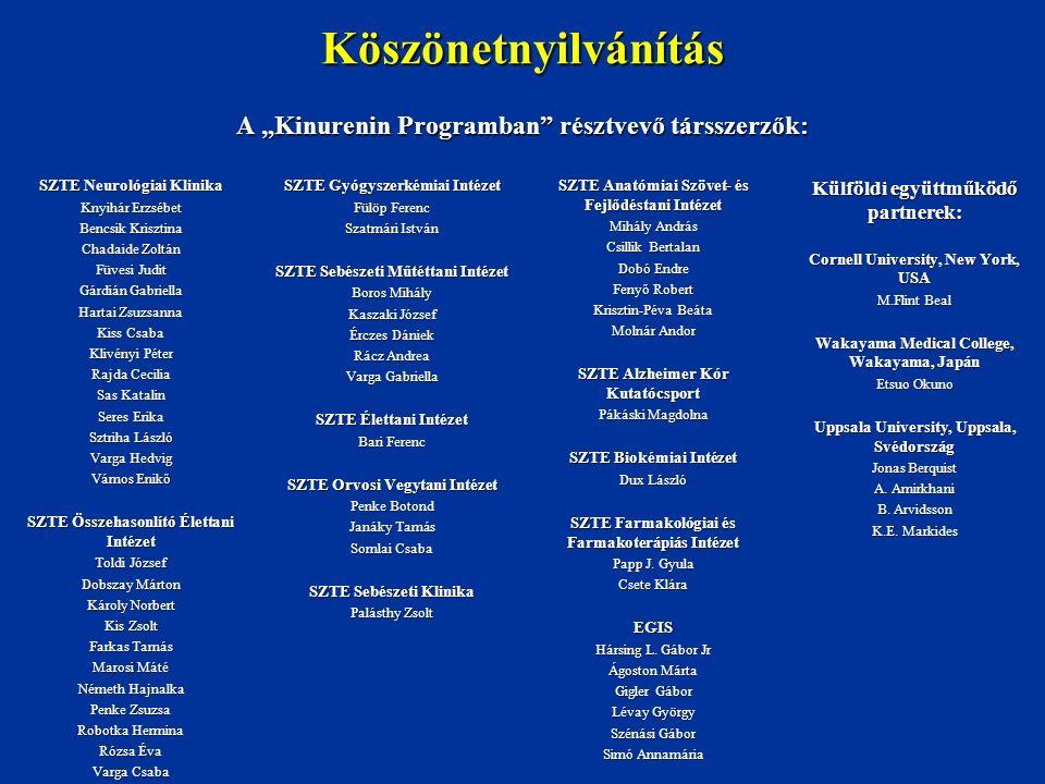 """Köszönetnyilvánítás A """"Kinurenin Programban"""" résztvevő társszerzők: SZTE Neurológiai Klinika Knyihár Erzsébet Bencsik Krisztina Chadaide Zoltán Füvesi"""
