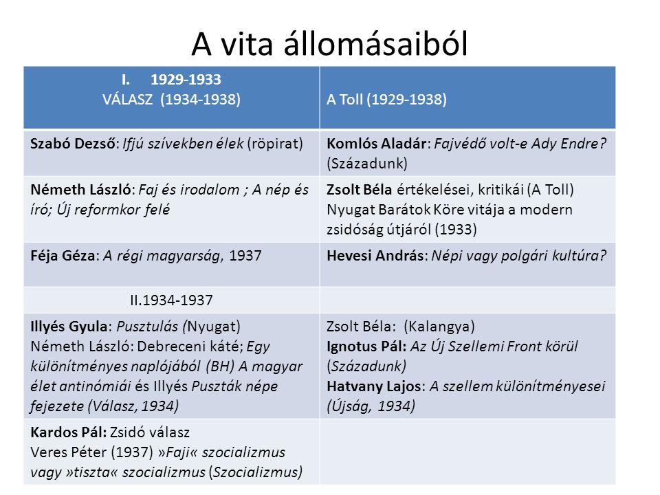 A vita állomásaiból I.1929-1933 VÁLASZ (1934-1938)A Toll (1929-1938) Szabó Dezső: Ifjú szívekben élek (röpirat)Komlós Aladár: Fajvédő volt-e Ady Endre