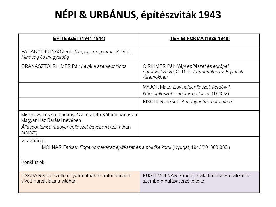 NÉPI & URBÁNUS, építészviták 1943 ÉPÍTÉSZET (1941-1944)TÉR és FORMA (1928-1948) PADÁNYI GULYÁS Jenő: Magyar...magyaros, P. G. J.: Minőség és magyarság