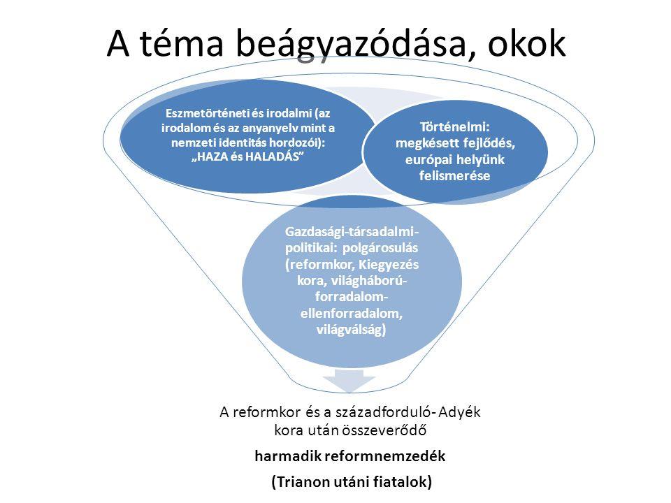 """A téma beágyazódása, okok A reformkor és a századforduló- Adyék kora után összeverődő harmadik reformnemzedék (Trianon utáni fiatalok) Gazdasági-társadalmi- politikai: polgárosulás (reformkor, Kiegyezés kora, világháború- forradalom- ellenforradalom, világválság) Eszmetörténeti és irodalmi (az irodalom és az anyanyelv mint a nemzeti identitás hordozói): """"HAZA és HALADÁS Történelmi: megkésett fejlődés, európai helyünk felismerése"""