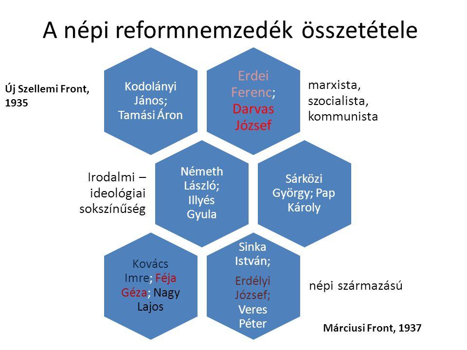A népi reformnemzedék összetétele Erdei Ferenc; Darvas József marxista, szocialista, kommunista Kodolányi János; Tamási Áron Németh László; Illyés Gyu