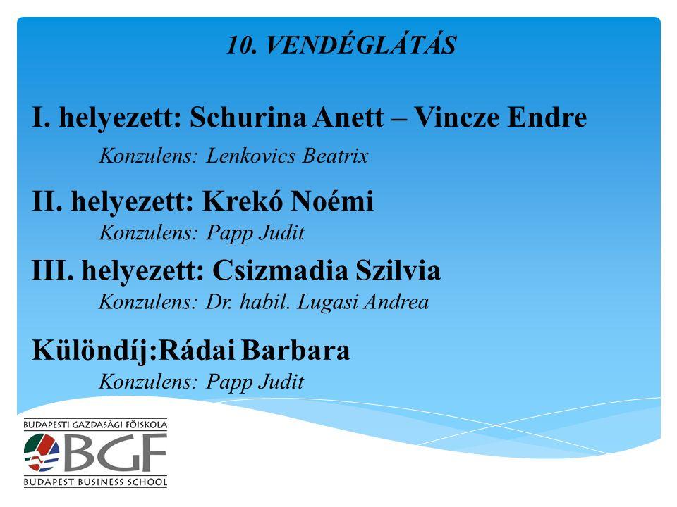I. helyezett: Schurina Anett – Vincze Endre Konzulens: Lenkovics Beatrix 10.