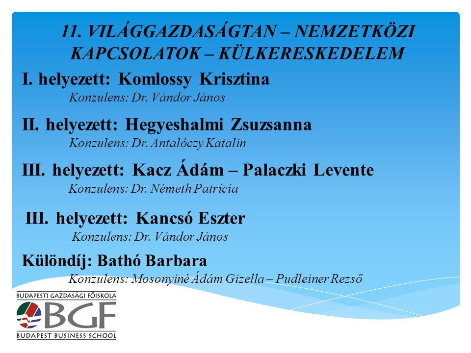 III. helyezett: Kacz Ádám – Palaczki Levente Konzulens: Dr.