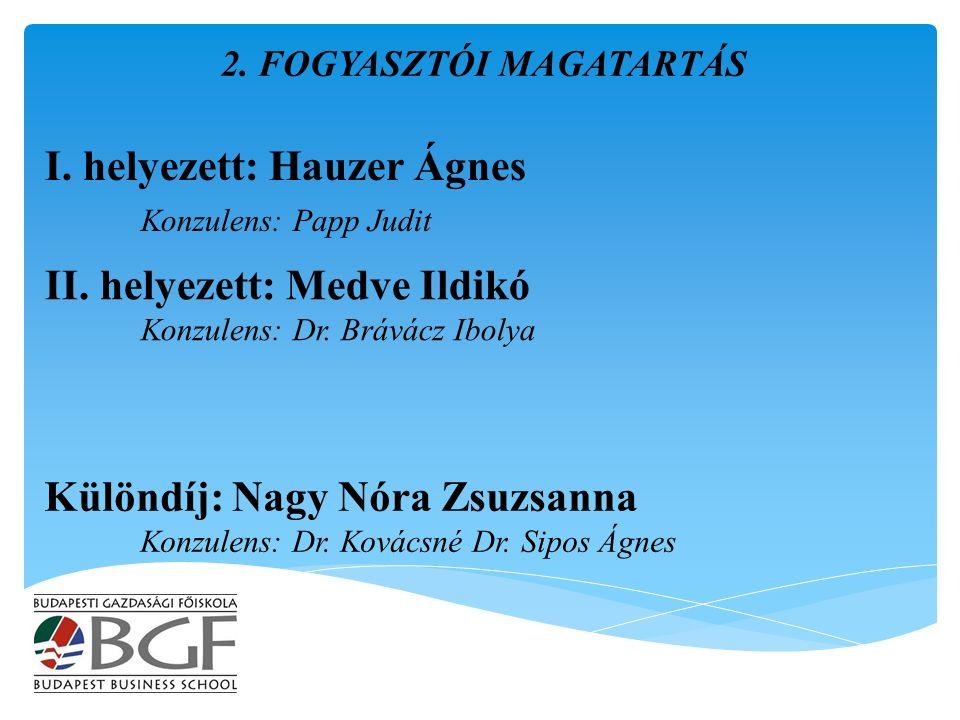 I. helyezett: Hauzer Ágnes Konzulens: Papp Judit 2.