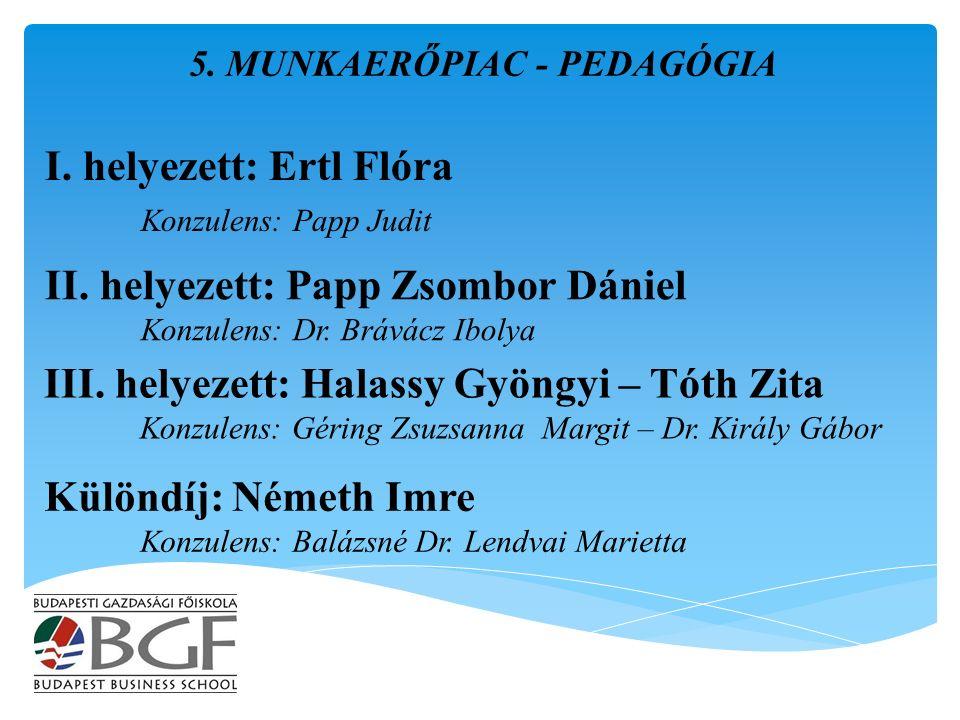 I.helyezett: Kovács Roland Konzulens: Balázsné Dr.