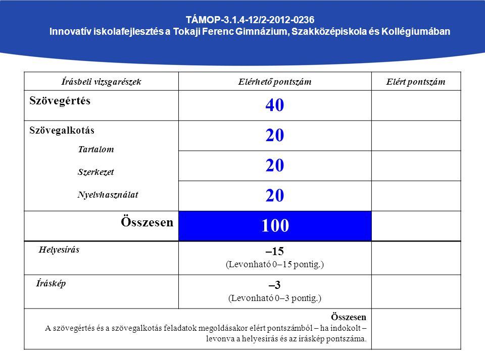 TÁMOP-3.1.4-12/2-2012-0236 Innovatív iskolafejlesztés a Tokaji Ferenc Gimnázium, Szakközépiskola és Kollégiumában Írásbeli vizsgarészekElérhető pontszámElért pontszám Szövegértés 40 Szövegalkotás Tartalom Szerkezet Nyelvhasználat 20 Összesen 100 Helyesírás –15 (Levonható 0–15 pontig.) Íráskép –3 (Levonható 0–3 pontig.) Összesen A szövegértés és a szövegalkotás feladatok megoldásakor elért pontszámból – ha indokolt – levonva a helyesírás és az íráskép pontszáma.