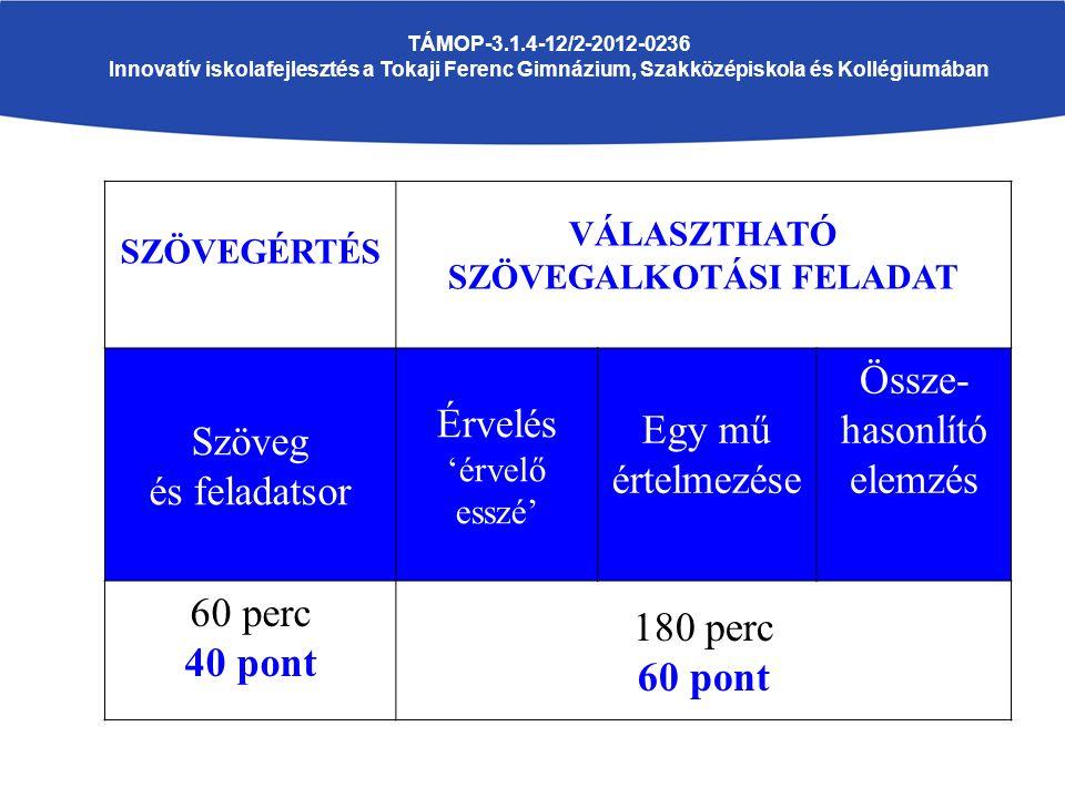 TÁMOP-3.1.4-12/2-2012-0236 Innovatív iskolafejlesztés a Tokaji Ferenc Gimnázium, Szakközépiskola és Kollégiumában SZÖVEGÉRTÉS VÁLASZTHATÓ SZÖVEGALKOTÁSI FELADAT Szöveg és feladatsor Érvelés 'érvelő esszé' Egy mű értelmezése Össze- hasonlító elemzés 60 perc 40 pont 180 perc 60 pont