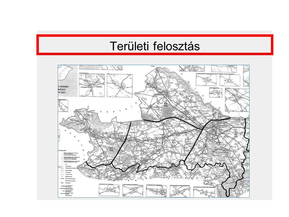 Az útépítési eljárások menete □ Szakhatóságok megkeresése a 263/2016.