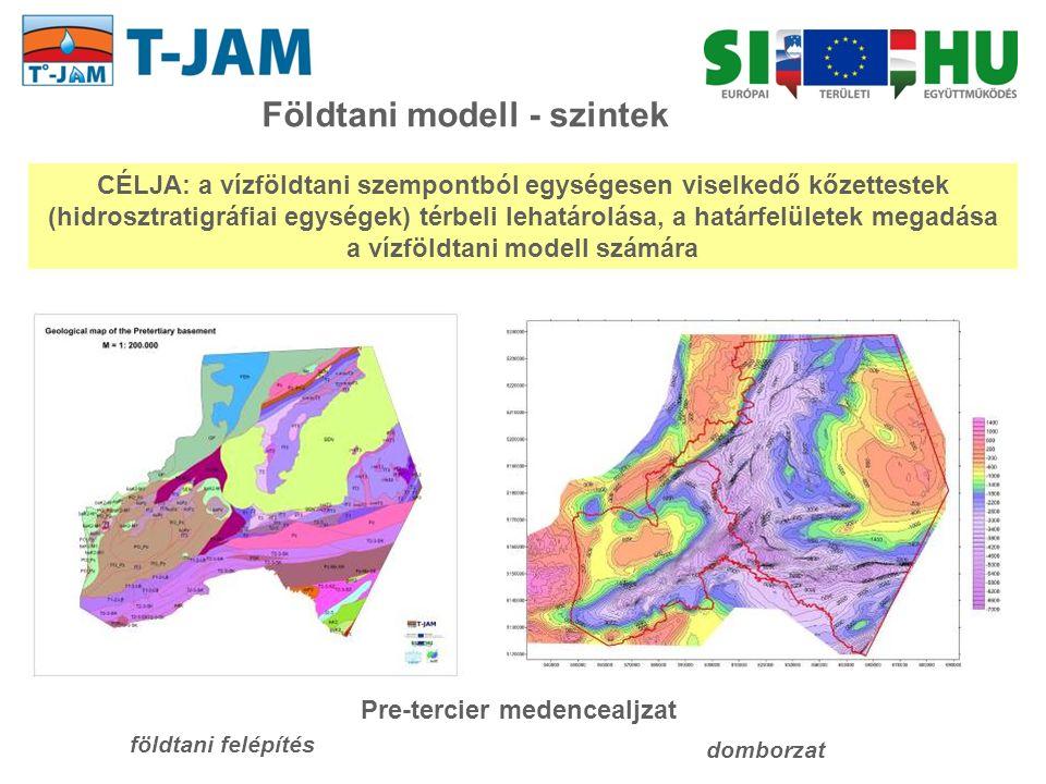 Földtani modell - szintek CÉLJA: a vízföldtani szempontból egységesen viselkedő kőzettestek (hidrosztratigráfiai egységek) térbeli lehatárolása, a hat
