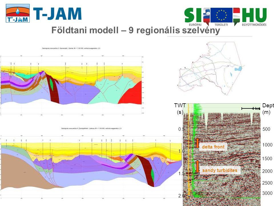 4 km delta front sandy turbidites TWT (s) 0.5 1.0 1.5 2.0 Depth (m) 500 1000 1500 2000 2500 3000 Földtani modell – 9 regionális szelvény