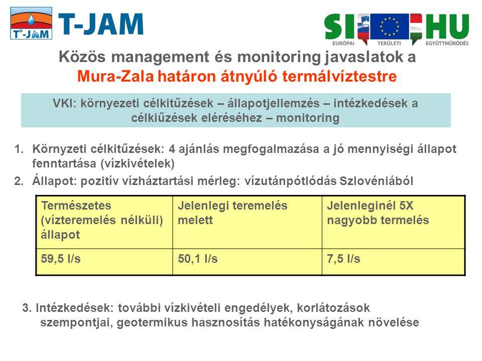 Közös management és monitoring javaslatok a Mura-Zala határon átnyúló termálvíztestre 1.Környzeti célkitűzések: 4 ajánlás megfogalmazása a jó mennyisé