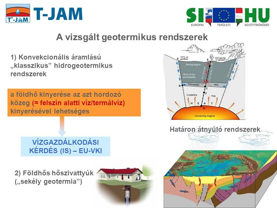 Megválaszolandó kérdések, célok: Határon átnyúló közös felszín alatti termálvíztest kijelölése, a vízáramlási irányok meghatározása Ajánlások kidolgozása a közös termálvíz gazdálkodásra és monitoringra (Víz Keretirányelv) Térség hévízföldtani viszonyainak ismerete Jelenlegi hasznosítási helyzetkép ismerete Földtani, vízföldtani, vízgeokémiai, geotermikus modellek Hasznosítás felmérése Jogszabályi áttekintés (SLO, HU, EU) Meglevő adatok összegyűjtése, harmonizálása és adatbázisba rendezése Kiegészítő mérések