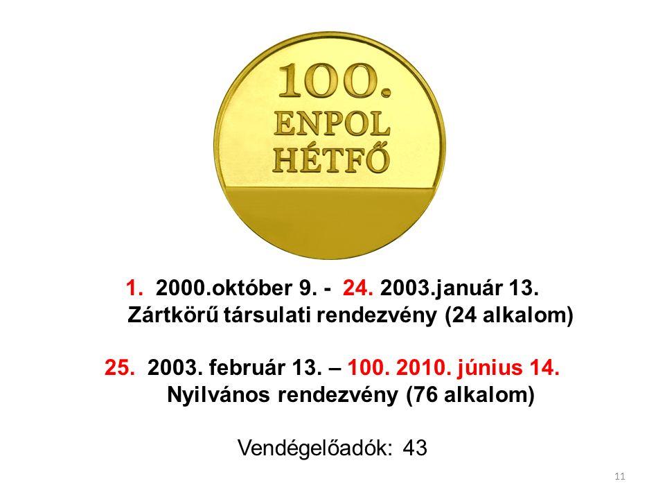 1. 2000.október 9. - 24. 2003.január 13. Zártkörű társulati rendezvény (24 alkalom) 25. 2003. február 13. – 100. 2010. június 14. Nyilvános rendezvény